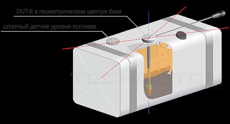 Установка DUT-E в топливный бак