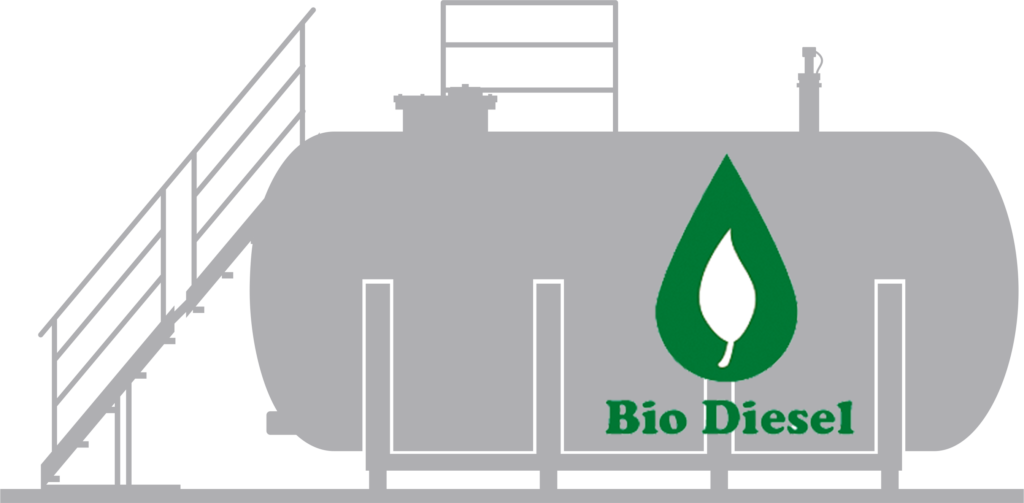 Tanks of fixed installations with biodisel
