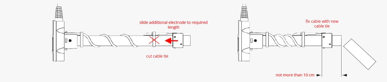 DUT-E 2Bio measuring probe cutting