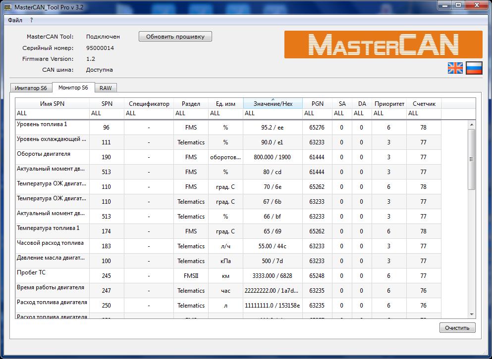 Окно мониторинга MasterCAN Tool