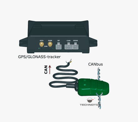 CANcrocodile CANbus data reader for vehicle telematics