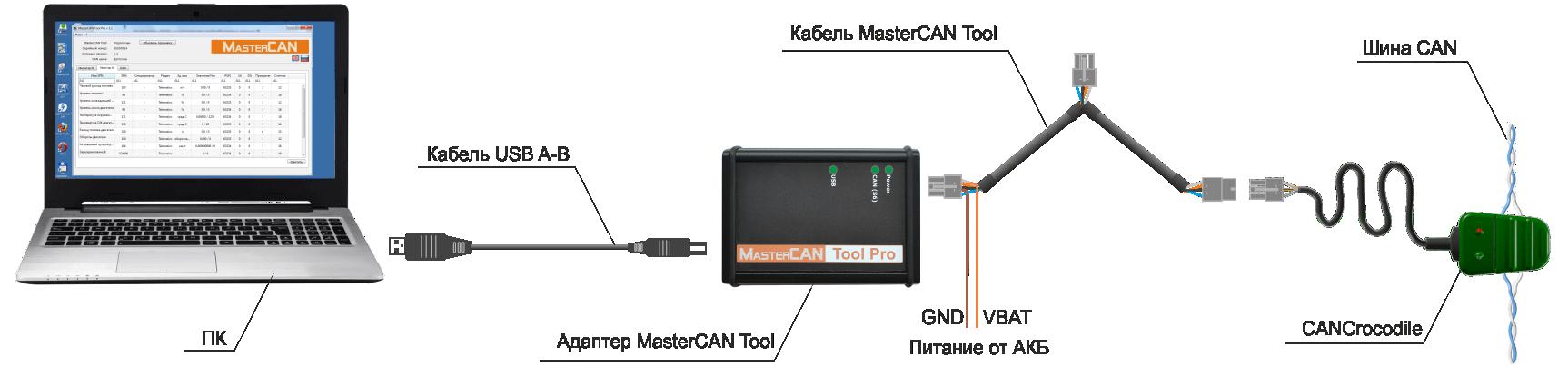 Подключение MasterCAN Tool к шине CAN с помощью CANCrocodile