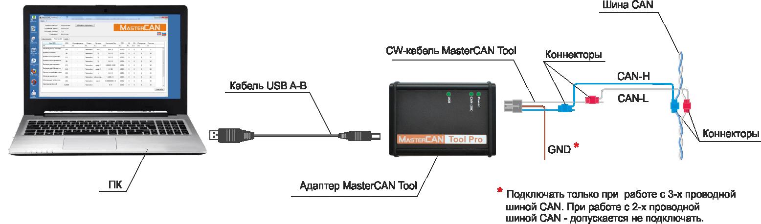 Подключение MasterCAN Tool к шине CAN с помощью коннекторов