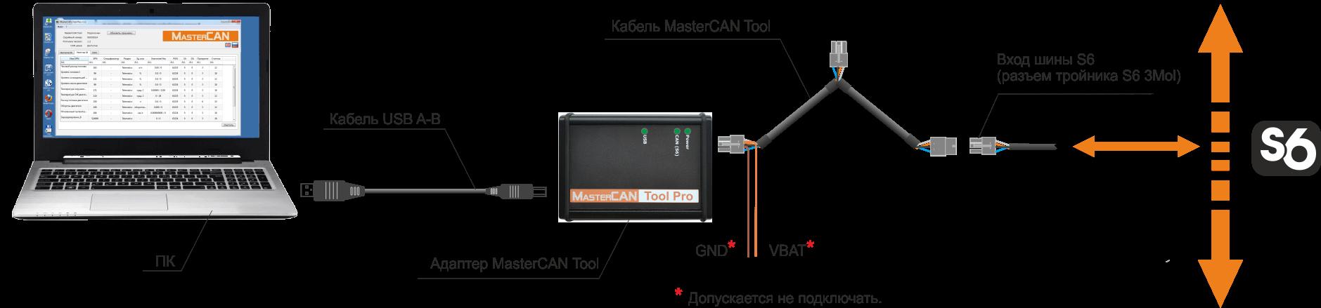 Подключение MasterCAN Tool по Технологии S6