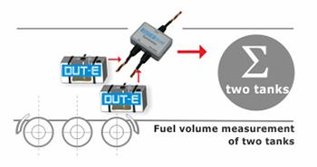 Fuel volume measurement of three tanks