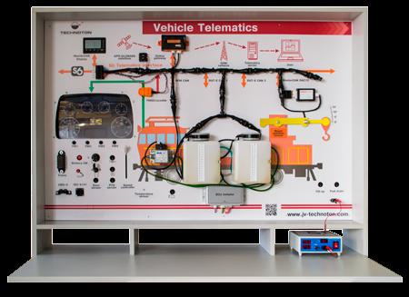 """Vehicle telematics"" educational trainer. Tracking machine"