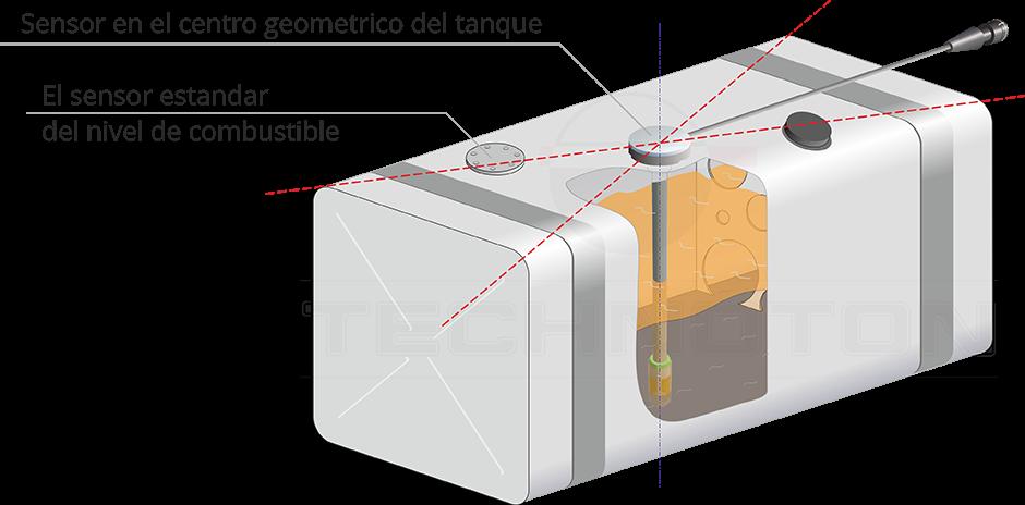 Lugar de instalación de sensor de nivel de combustible