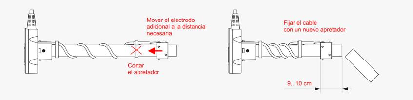 Proceso del recorte de la parte de medición del DUT-E 2Bio