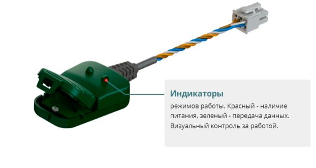 Индикация режимов работы CANCrocodile