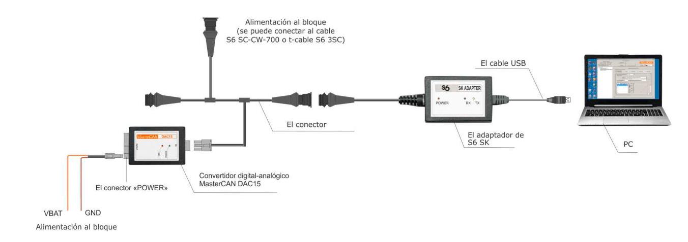 El esquema del ajuste del Online telematics gateway CAN UP 27