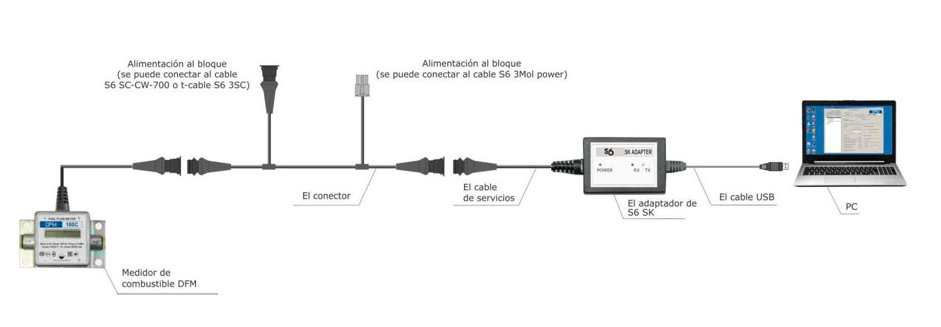 El esquema del ajuste de los flujómetros de combustible DFM/DFM Marine