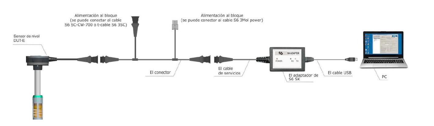El esquema del ajuste de los sensores de nivel de combustible DUT-E CAN/DUT-E GSM/DUT-E 2Bio