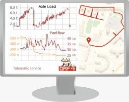Garbage truck parameters monitored in ORF4