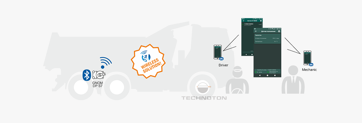 Transferring data on axle load via BLE to telematics unit or tracker