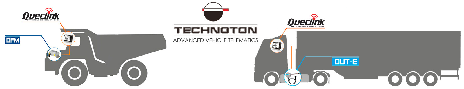 Technoton fuel level sensors and fuel flow meters with Queclink GPS trackers