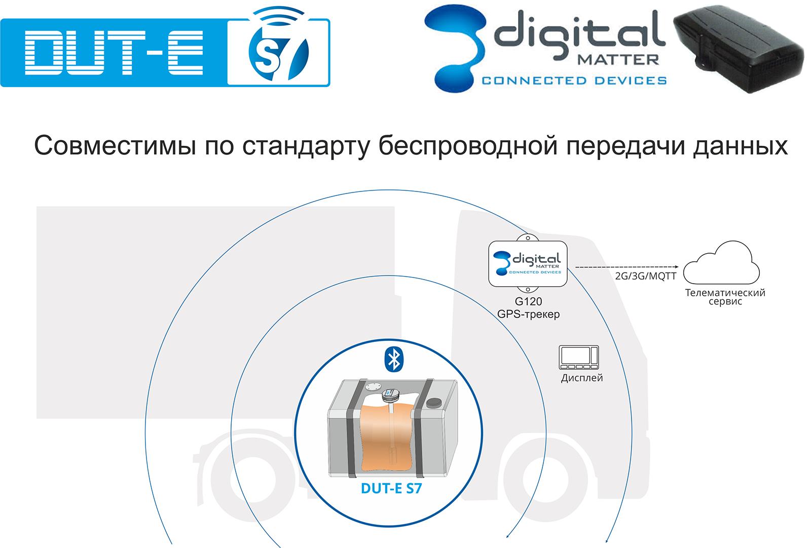 Совместимость датчиков уровня DUT-E S7 и GPS-трекеров Digital Matter