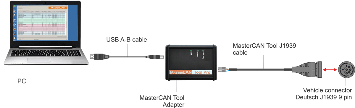 Сontact connection with MasterCAN Tool OBD2 cable
