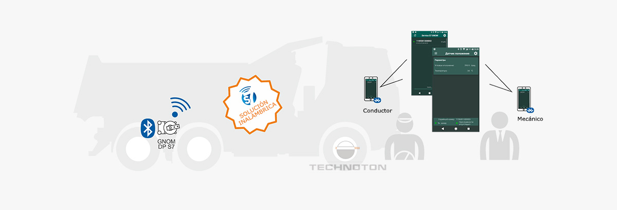 Monitoreo de carga axial de camiones con sensores GNOM DP S7