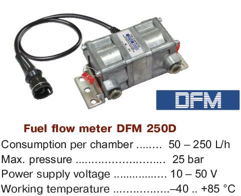 Fuel flow meter DFM 250D. Actual fuel consumption