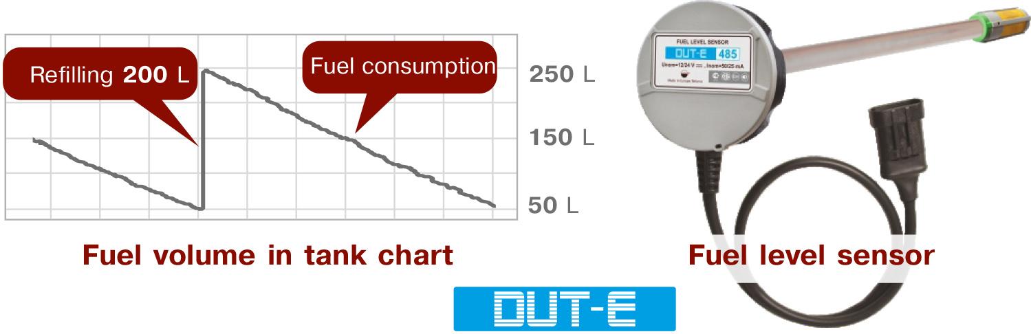 Fuel volume in tank chart