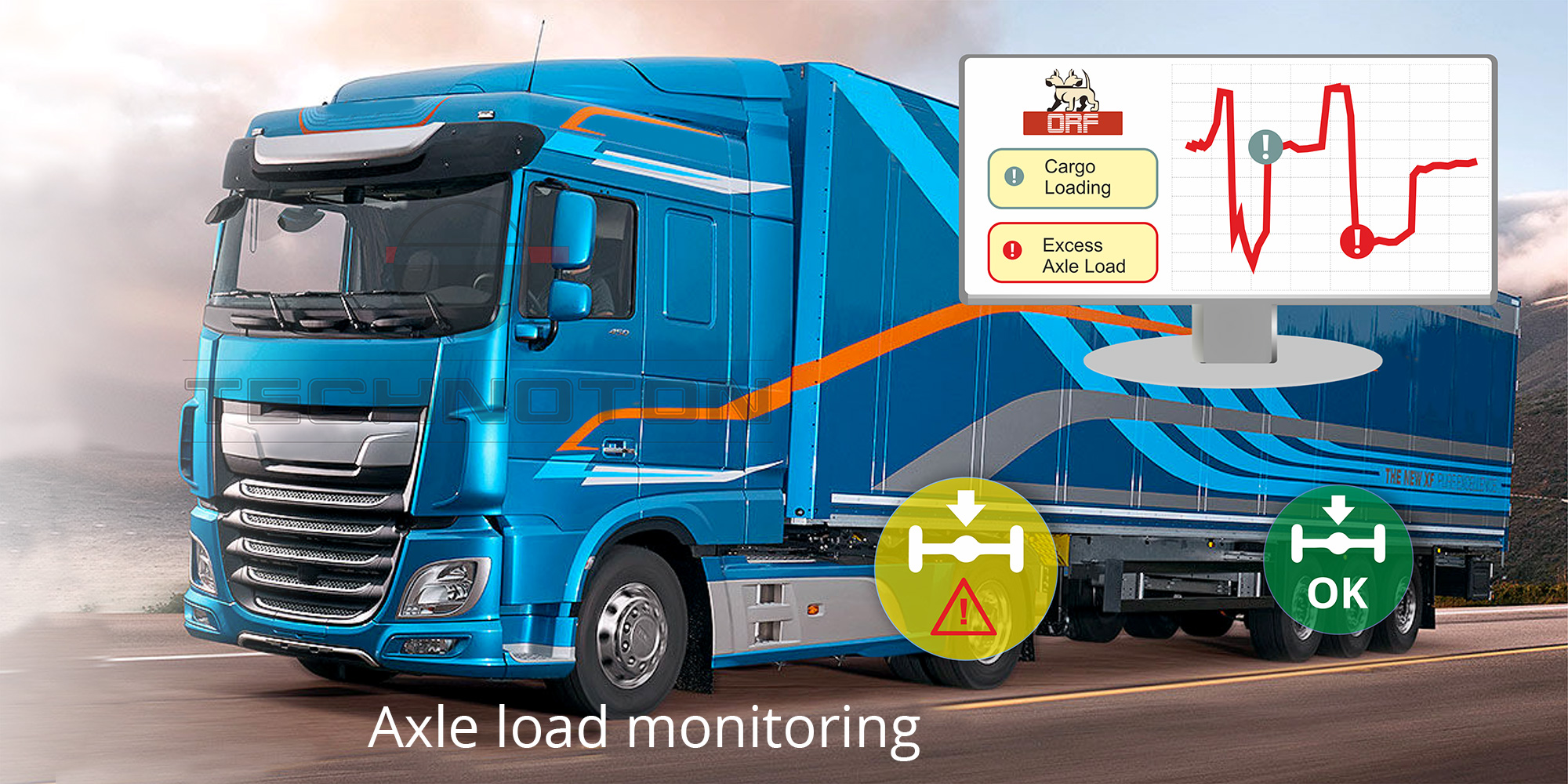Axle load monitoring