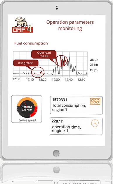 DIGITAL DRILLING RIG. Reports, parameters, notifications