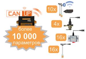 Подключение датчиков к телематическому шлюзу CANUp