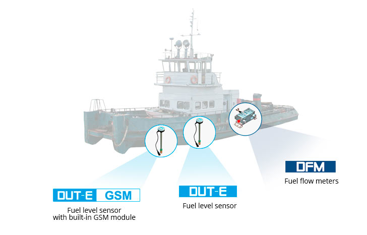 Telmatics system based on using DUT-E, DUT-E GSM and DFM flowmeter is suitable for vessel location monitoring, as well as for real-time monitoring of the main parameters