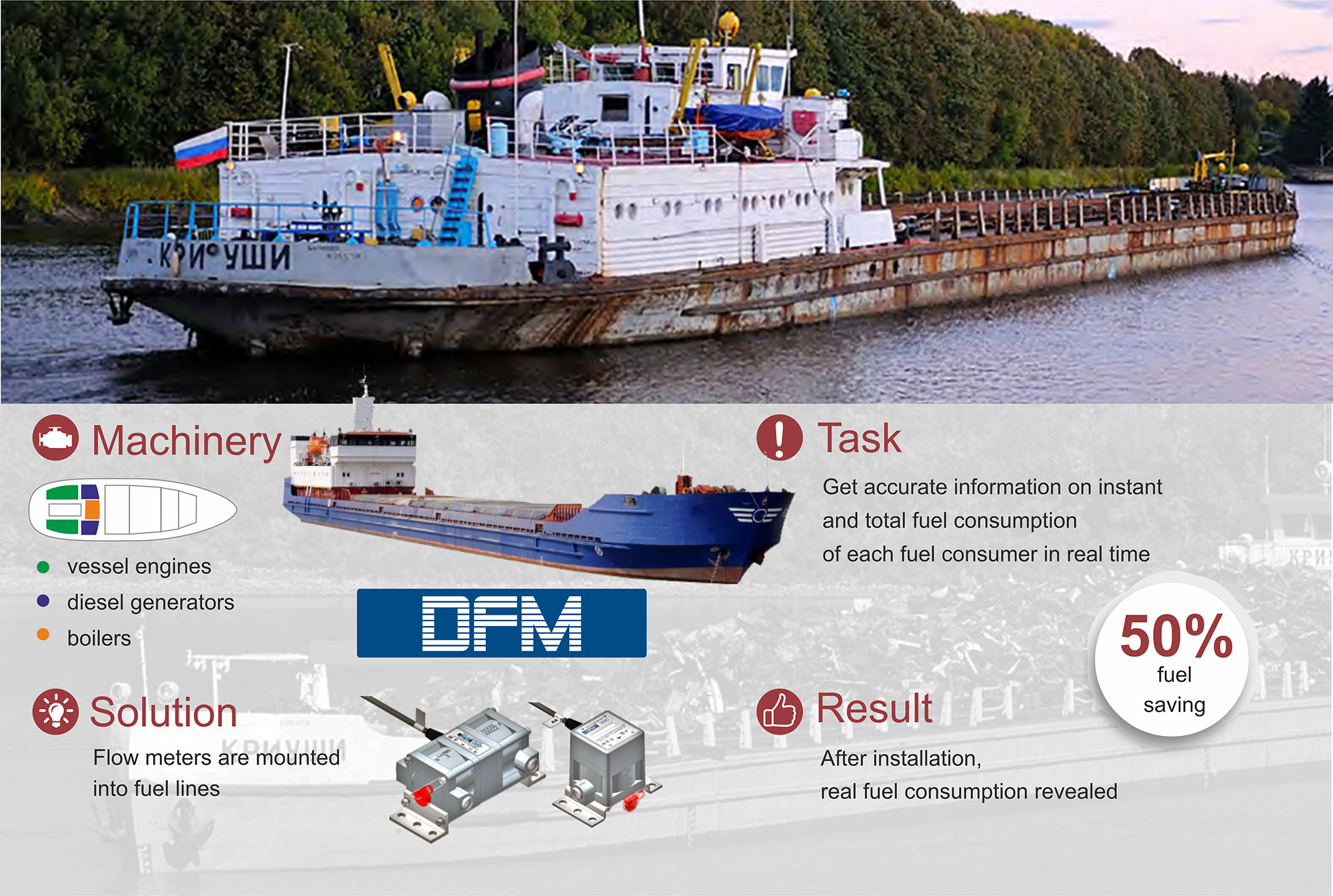 Technoton Case: reduction of vesselfuel consumption by 50%
